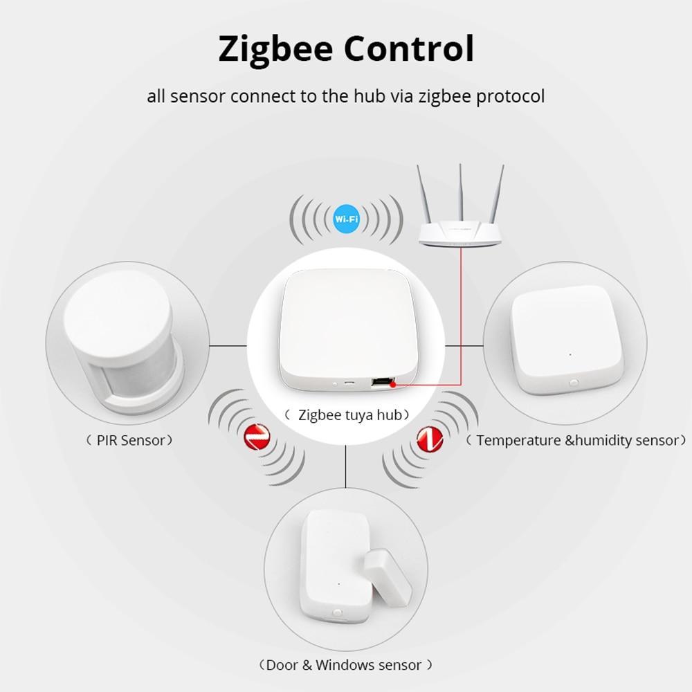 tuya zigbee