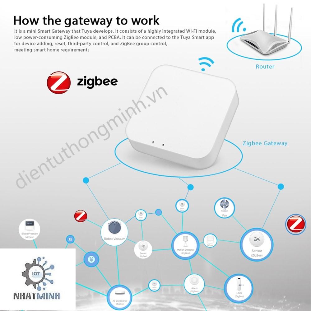 tuya zigbee gateway